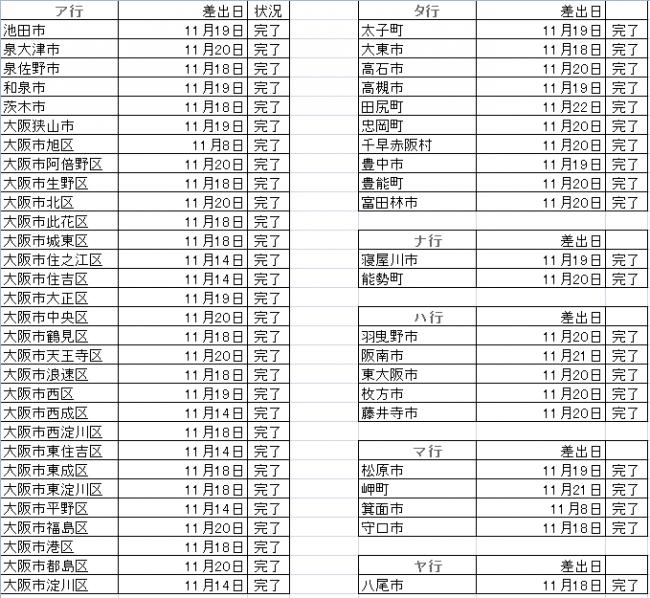 片岡さんコラム表1